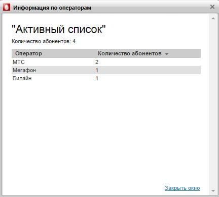 Информация об абонентах в списках рассылки в веб-интерфейсе